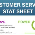 Stat Sheet: September 30 – October 6, 2019
