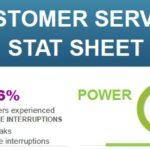 Stat Sheet: January 13 – 19, 2020