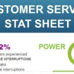 Stat Sheet Feb. 10-16, 2020