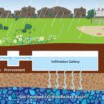 April 24, 2021   Community Meeting: Stormwater Capture Parks Program Whitsett Park