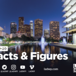 2019-20 Facts & Figures